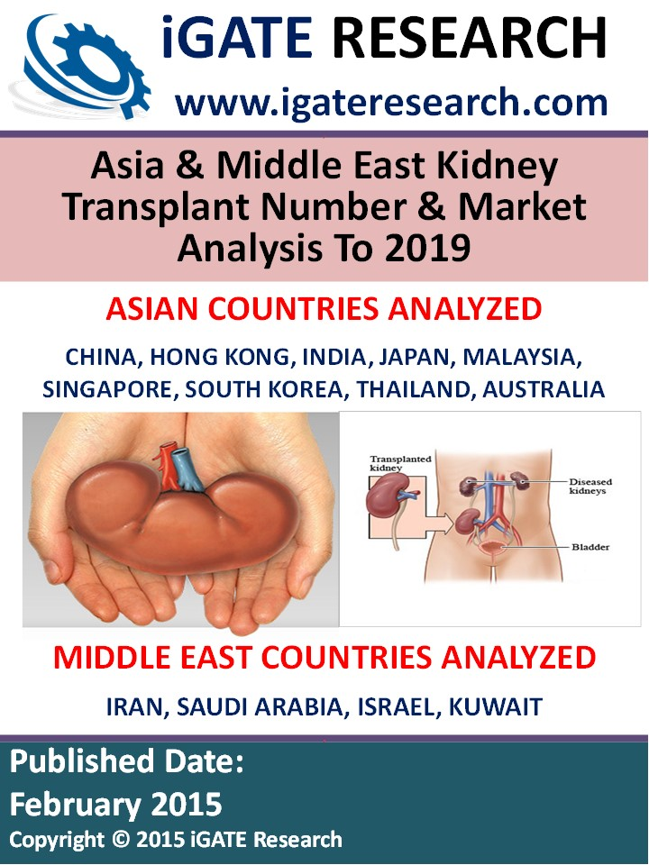Asia & Middle East Kidney Transplant Number and Market Analysis