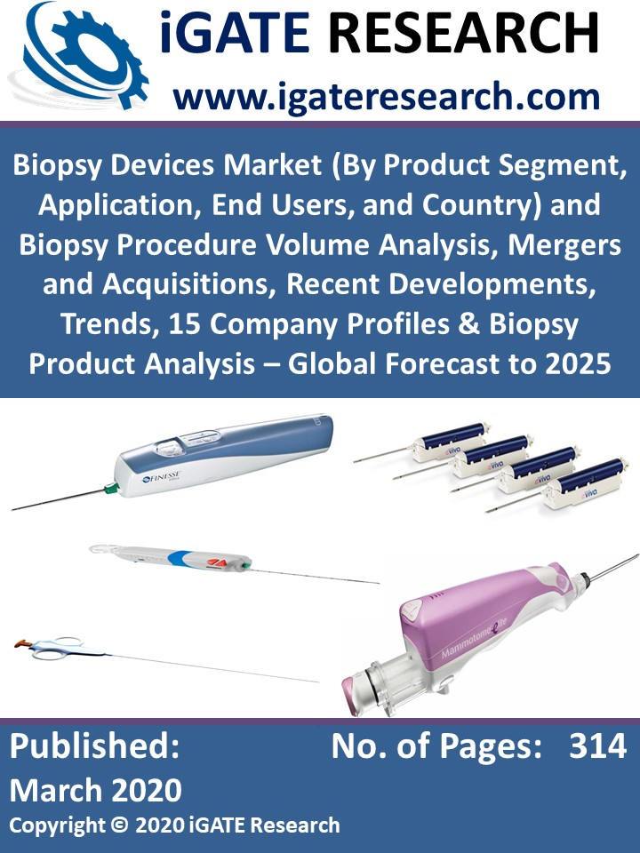 Biopsy Devices Market (By Product Segment, Application, End Users, and Country) and Biopsy Procedure Volume Analysis, Mergers and Acquisitions, Recent Developments, Trends, 15 Company Profiles & Biopsy Product Analysis – Global Forecast to 2025