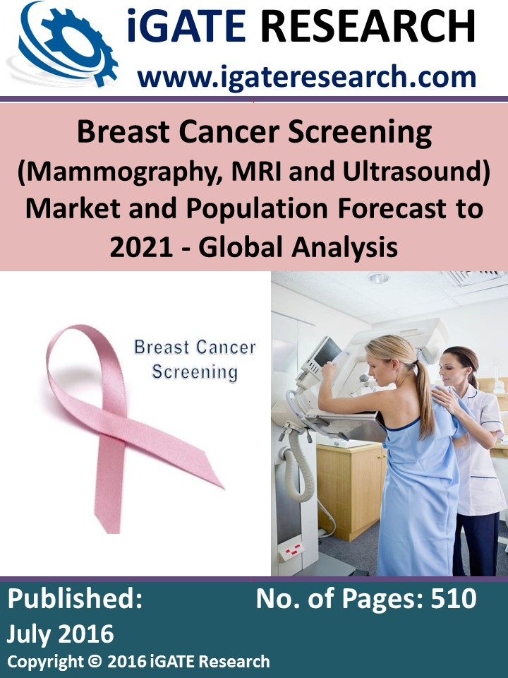 Breast Cancer Screening (Mammography, MRI and Ultrasound) Market and Population Forecast to 2021 - Global Analysis