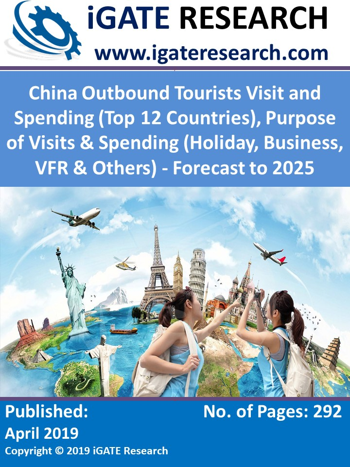 China Outbound Tourists Visit and Spending (Top 12 Countries), Purpose of Visits & Spending (Holiday, Business, VFR & Others) - Forecast to 2025