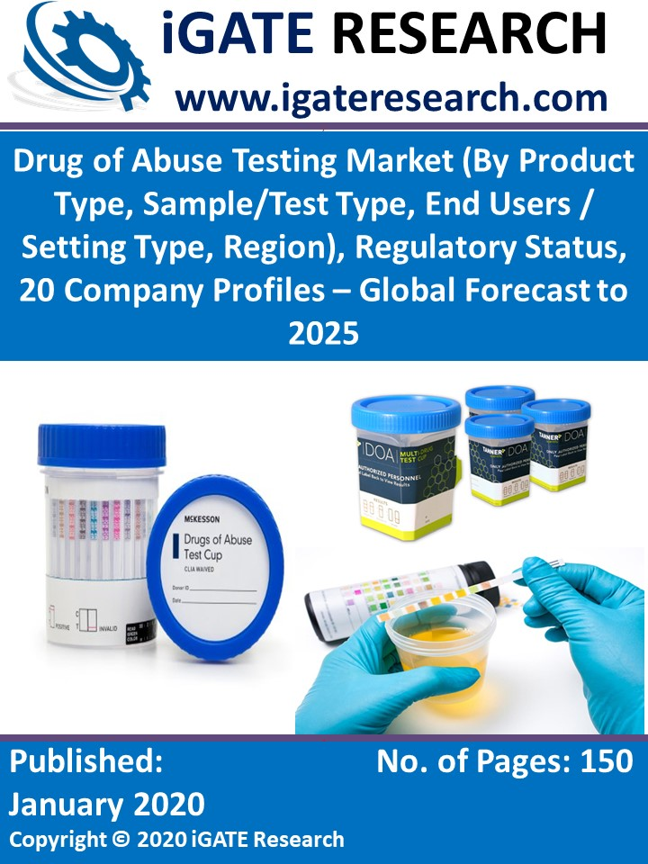 Drug of Abuse Testing Market (By Product Type, Sample/Test Type, End Users / Setting Type, Region), Regulatory Status, 20 Company Profiles – Global Forecast to 2025