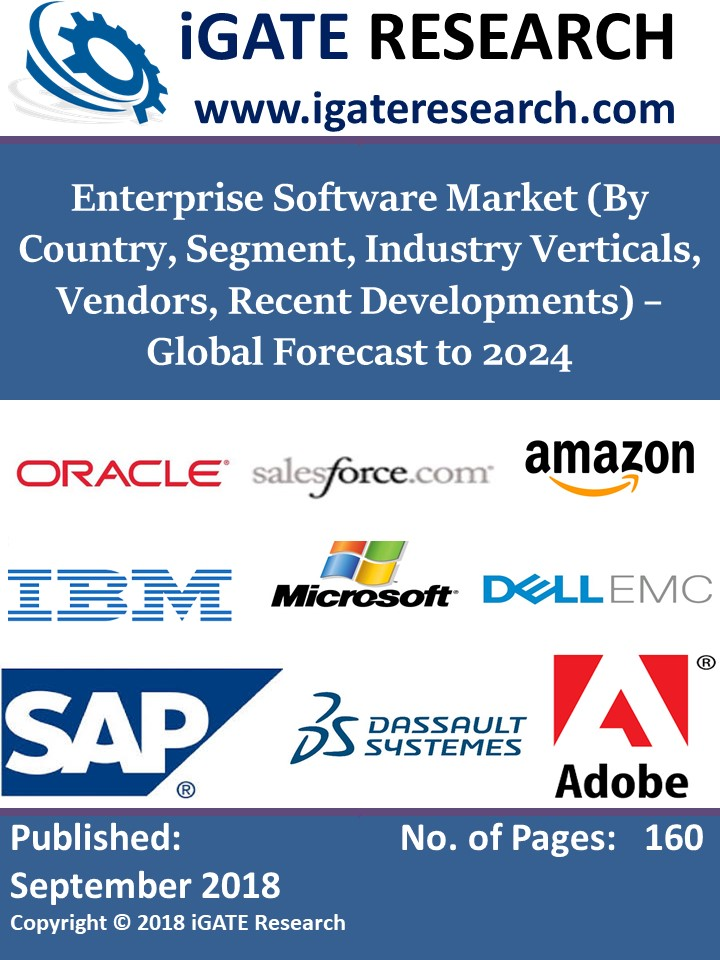 Enterprise Software Market (By Country, Segment, Industry Verticals, Vendors, Recent Developments) – Global Forecast to 2024