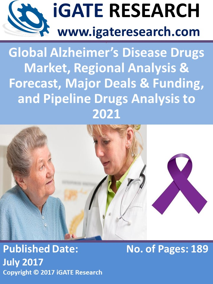 Global Alzheimer's Disease Drugs Market, Regional Analysis & Forecast, Major Deals & Funding, and Pipeline Drugs Analysis to 2021