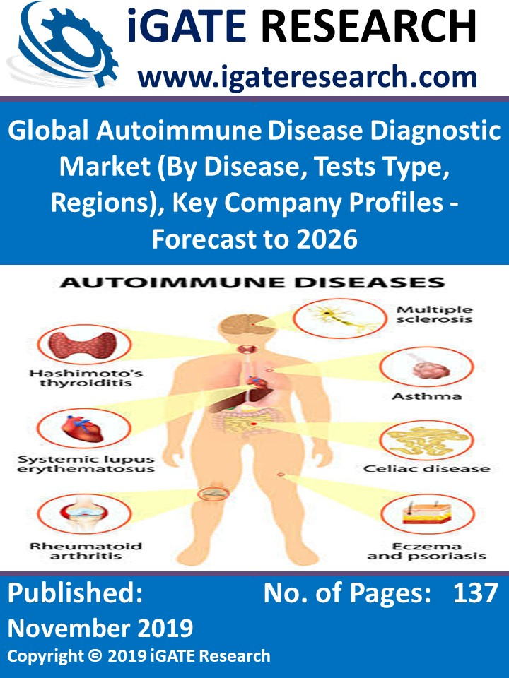 Global Autoimmune Disease Diagnostic Market (By Disease, Tests Type, Regions), Key Company Profiles - Forecast to 2026