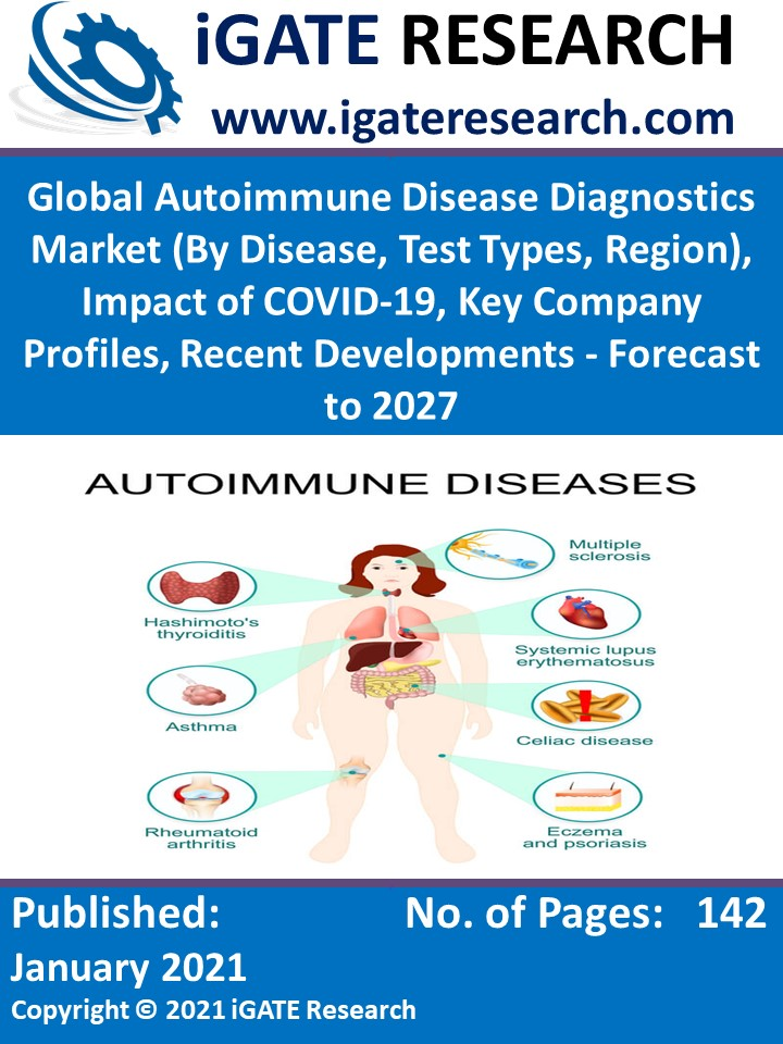 Global Autoimmune Disease Diagnostics Market (By Disease, Test Types, Region), Impact of COVID-19, Key Company Profiles, Recent Developments - Forecast to 2027