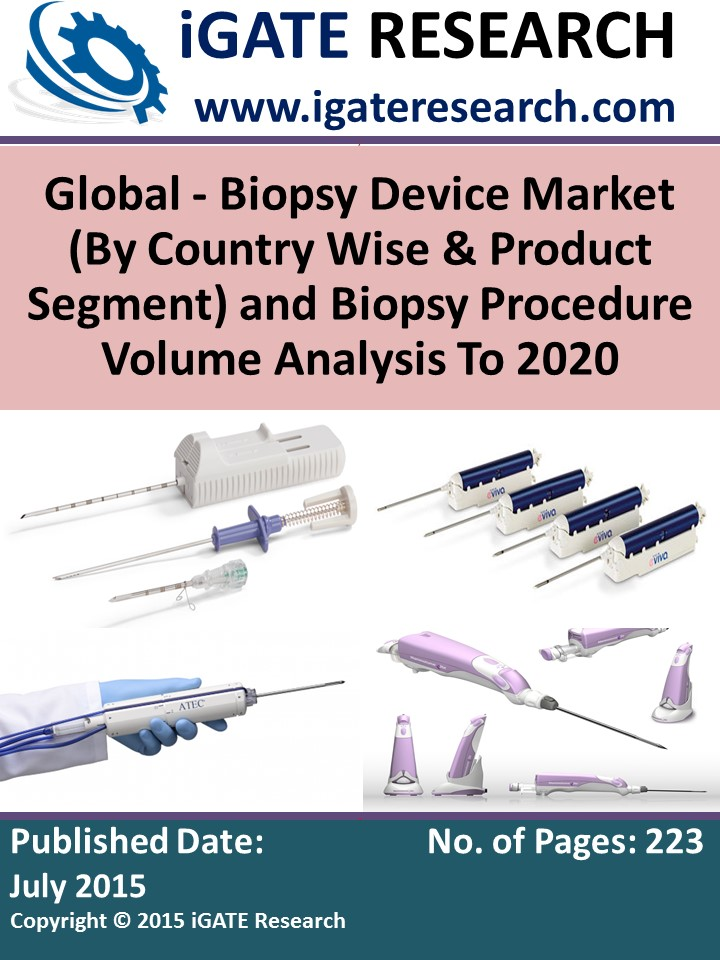 Global - Biopsy Device Market (By Country Wise and Product Segment) and Biopsy Procedure Volume Analysis To 2020