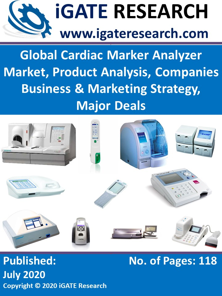 Global - Cardiac Marker Analyzer Market, Product Analysis, Company Business & Marketing Strategy, Major Deals