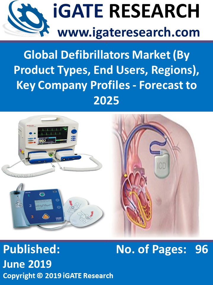 Global Defibrillators Market (By Product Types, End Users, Regions), Key Company Profiles - Forecast to 2025