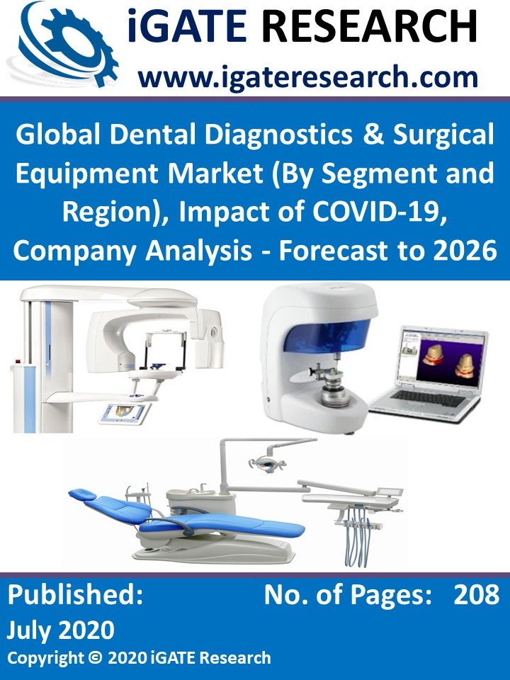 Global Dental Diagnostics & Surgical Equipment Market (By Segment and Region), Impact of COVID-19, Company Analysis - Forecast to 2026