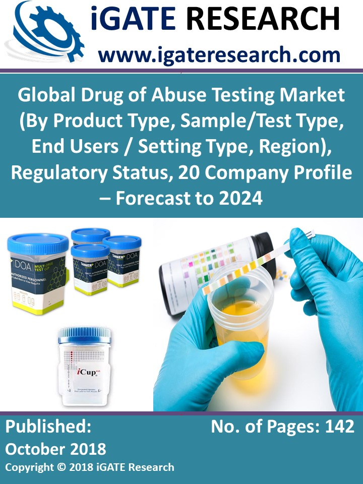 Global Drug of Abuse Testing Market (By Product Type, Sample/Test Type, End Users / Setting Type, Region), Regulatory Status, 20 Company Profile – Forecast to 2024