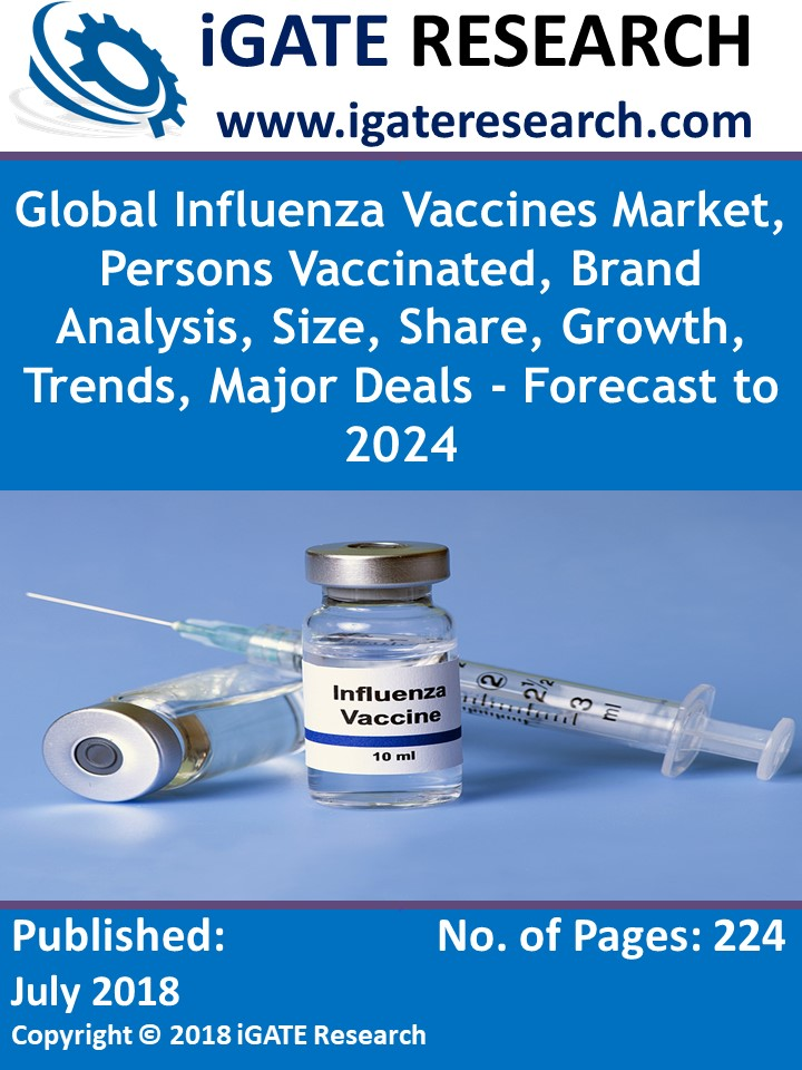 Global Influenza Vaccines Market, Persons Vaccinated, Brand Analysis, Size, Share, Growth, Trends, Major Deals - Forecast to 2024