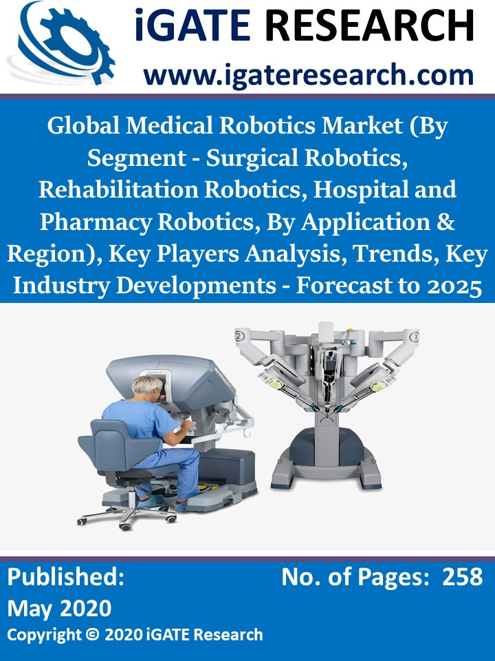 Global Medical Robotics Market (By Segment - Surgical Robotics, Rehabilitation Robotics, Hospital and Pharmacy Robotics, By Application & Region), Key Players Analysis, Trends, Key Industry Developments - Forecast to 2025