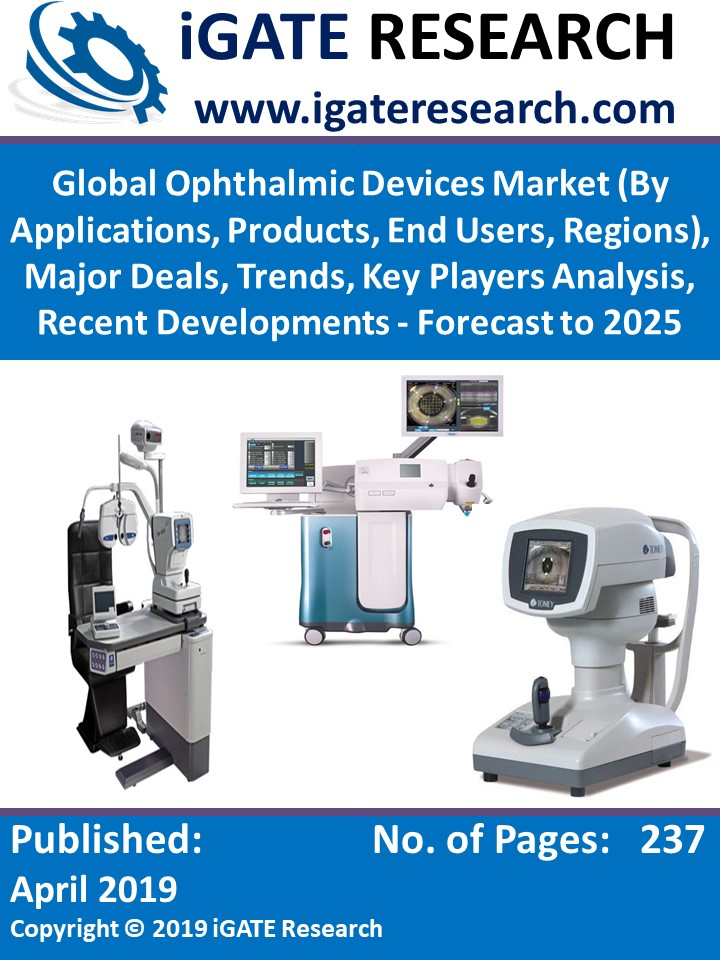 Global Ophthalmic Devices Market (By Applications, Products, End Users, Regions), Major Deals, Trends, Key Players Analysis, Recent Developments - Forecast to 2025