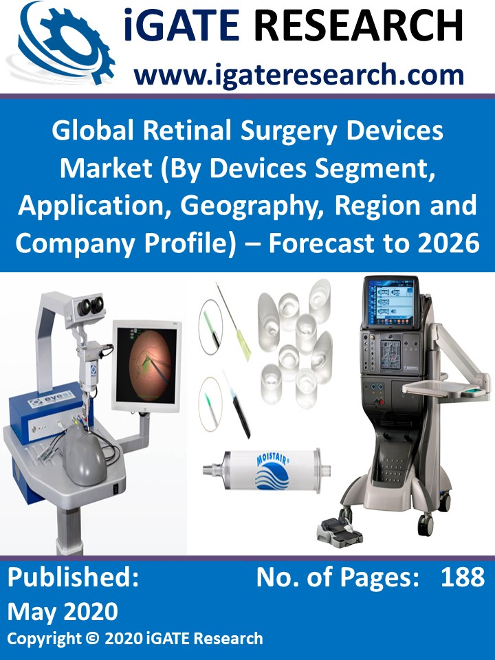 Global Retinal Surgery Devices Market (By Devices Segment, Application, Geography, Region and Company Profile) – Forecast to 2026