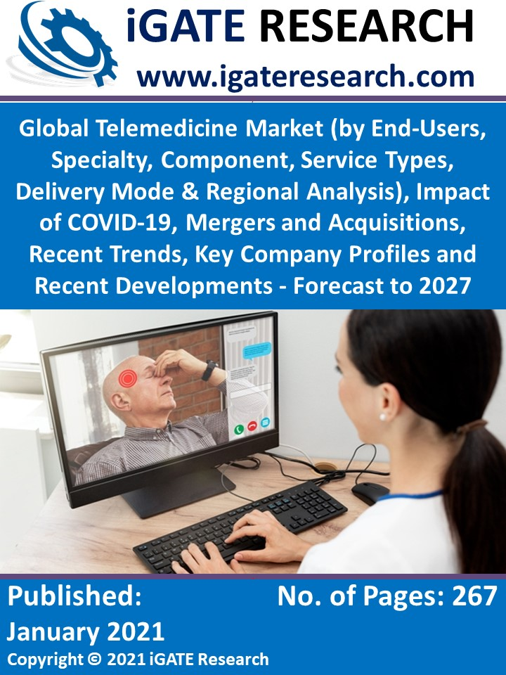 Global Telemedicine Market (by End-Users, Specialty, Component, Service Types, Delivery Mode & Regional Analysis), Impact of COVID-19, Mergers and Acquisitions, Recent Trends, Key Company Profiles and Recent Developments - Forecast to 2027