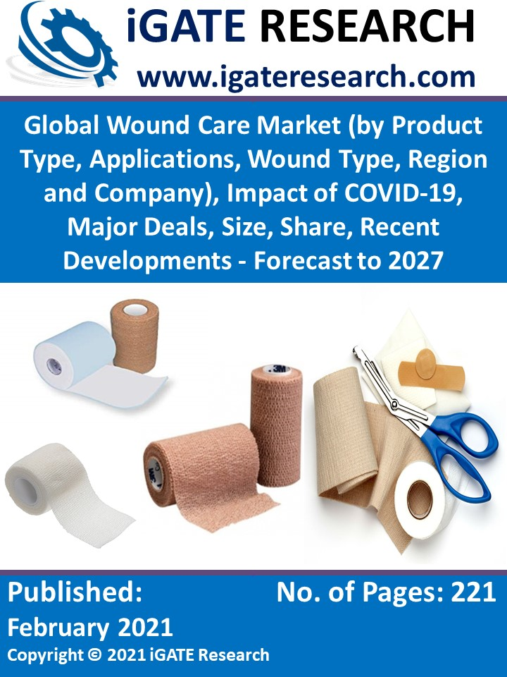 Global Wound Care Market (by Product Type, Applications, Wound Type, Region and Company), Impact of COVID-19, Major Deals, Size, Share, Recent Developments - Forecast to 2027