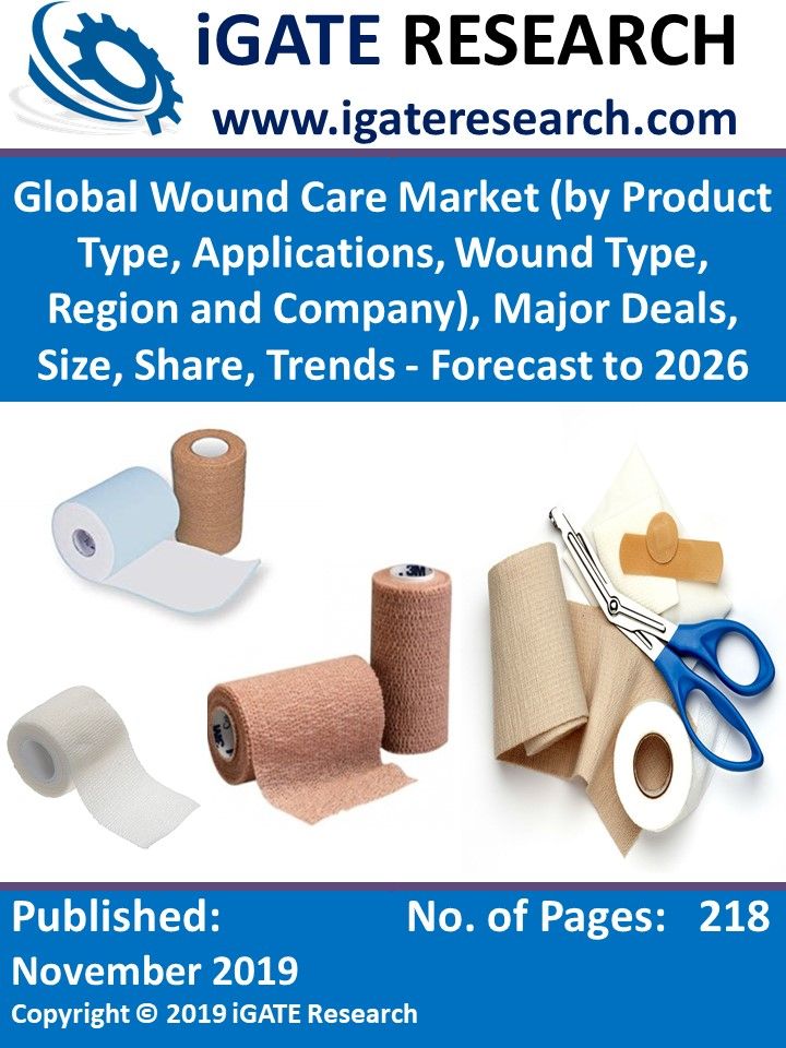 Global Wound Care Market (by Product Type, Applications, Wound Type, Region and Company), Major Deals, Size, Share, Trends - Forecast to 2026