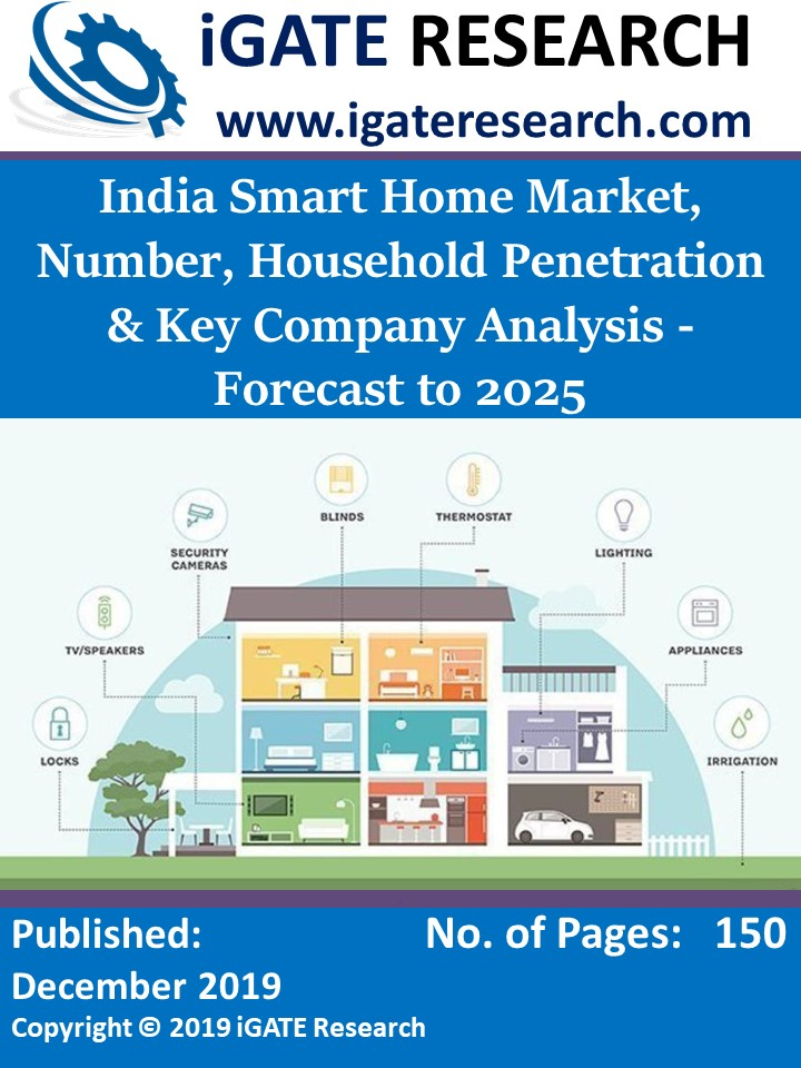 India Smart Home Market, Number, Household Penetration & Key Company Analysis - Forecast to 2025