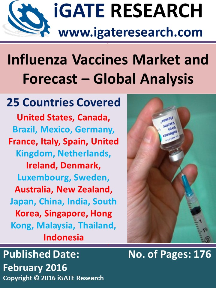 Influenza Vaccines Market and Forecast - Global Analysis