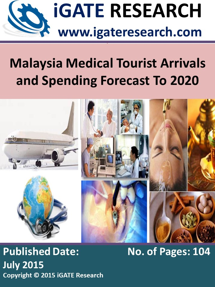 Malaysia Medical Tourist Arrivals and Spending Forecast To 2020