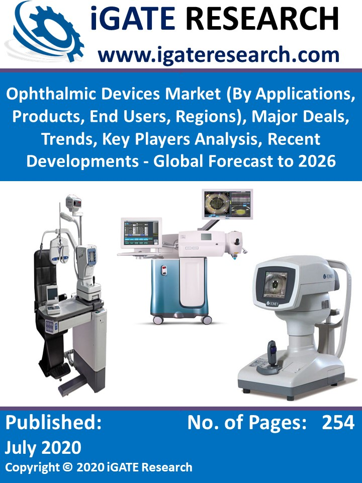 Ophthalmic Devices Market (By Applications, Products, End Users, Regions), Major Deals, Trends, Key Players Analysis, Recent Developments - Global Forecast to 2026