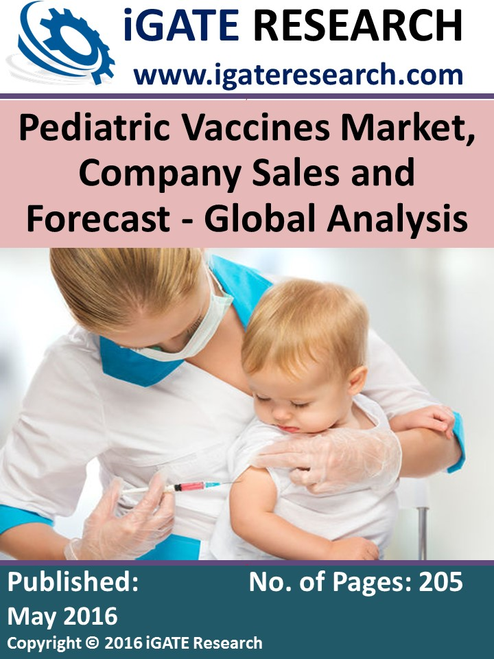 Pediatric Vaccines Market, Company Sales and Forecast - Global Analysis