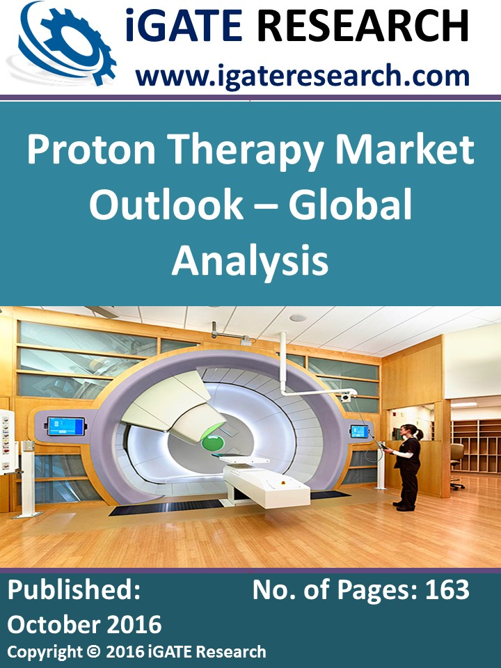 Proton Therapy Market Outlook - Global Analysis
