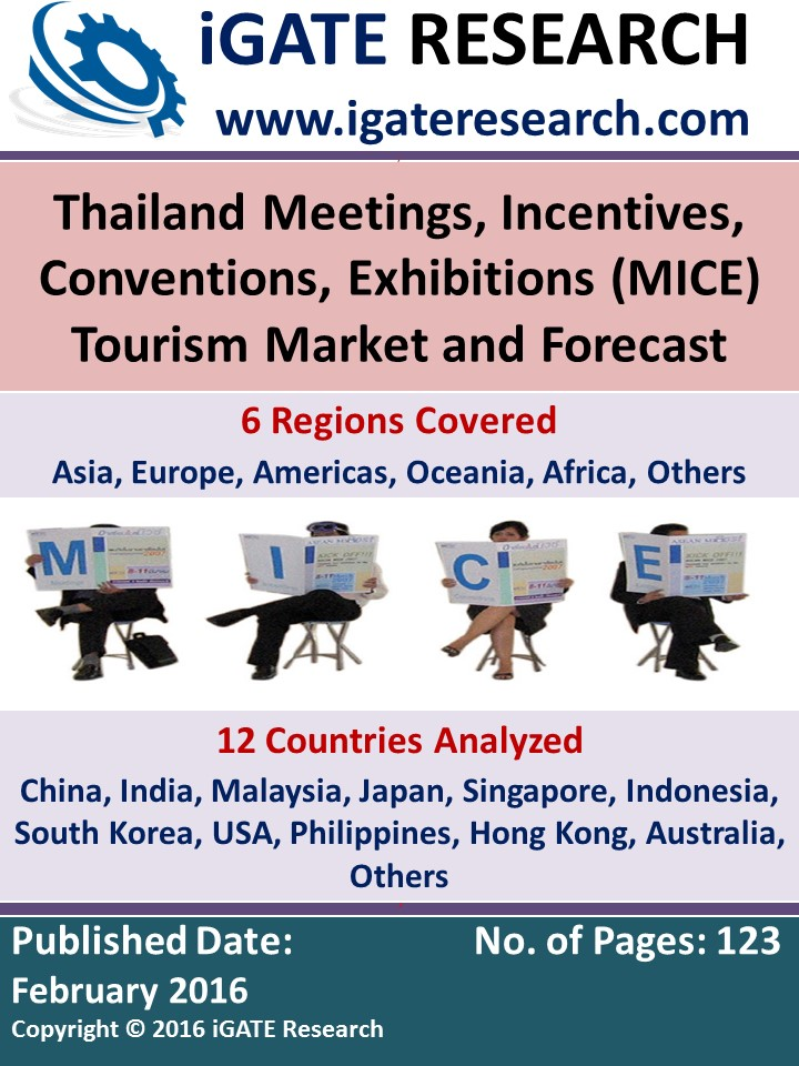 Thailand Meetings, Incentives, Conventions, Exhibitions (MICE) Tourism Market and Forecast