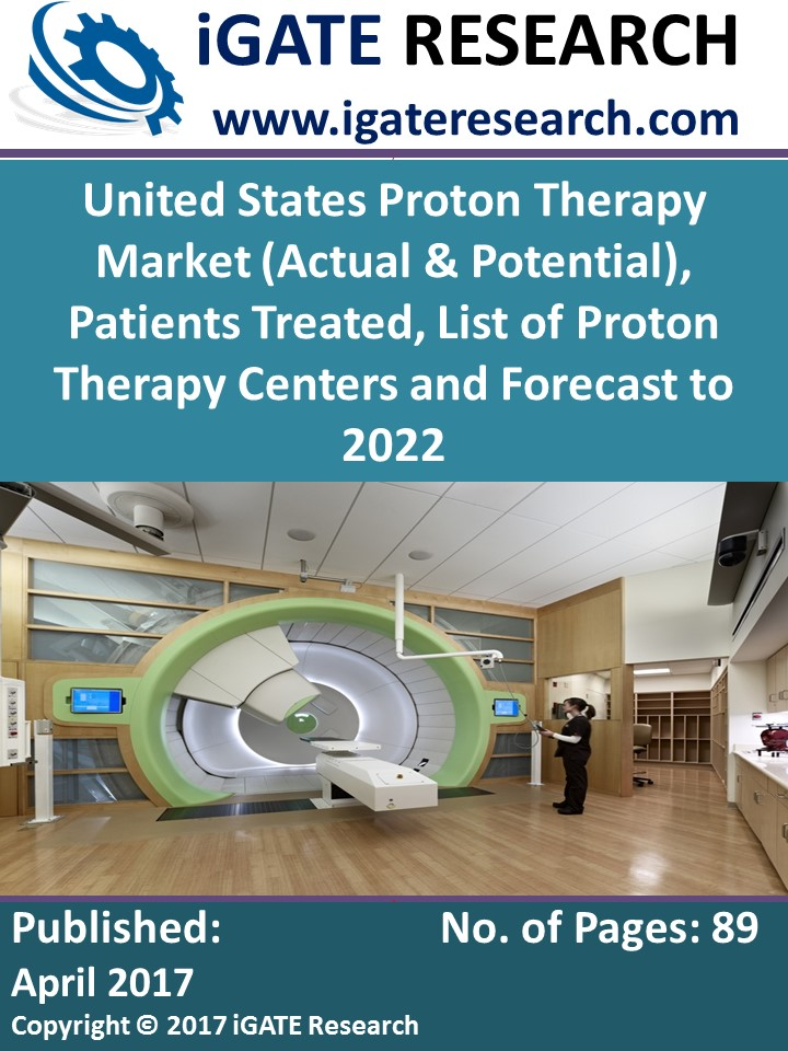 United States Proton Therapy Market (Actual & Potential), Patients Treated, List of Proton Therapy Centers and Forecast to 2022